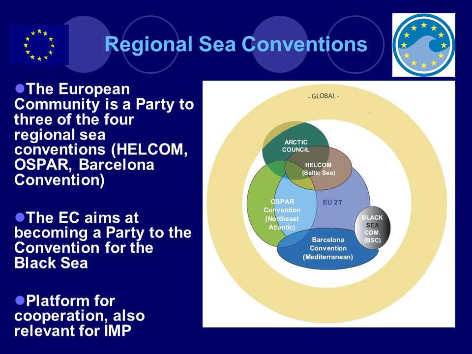 Regional Sea Conventions