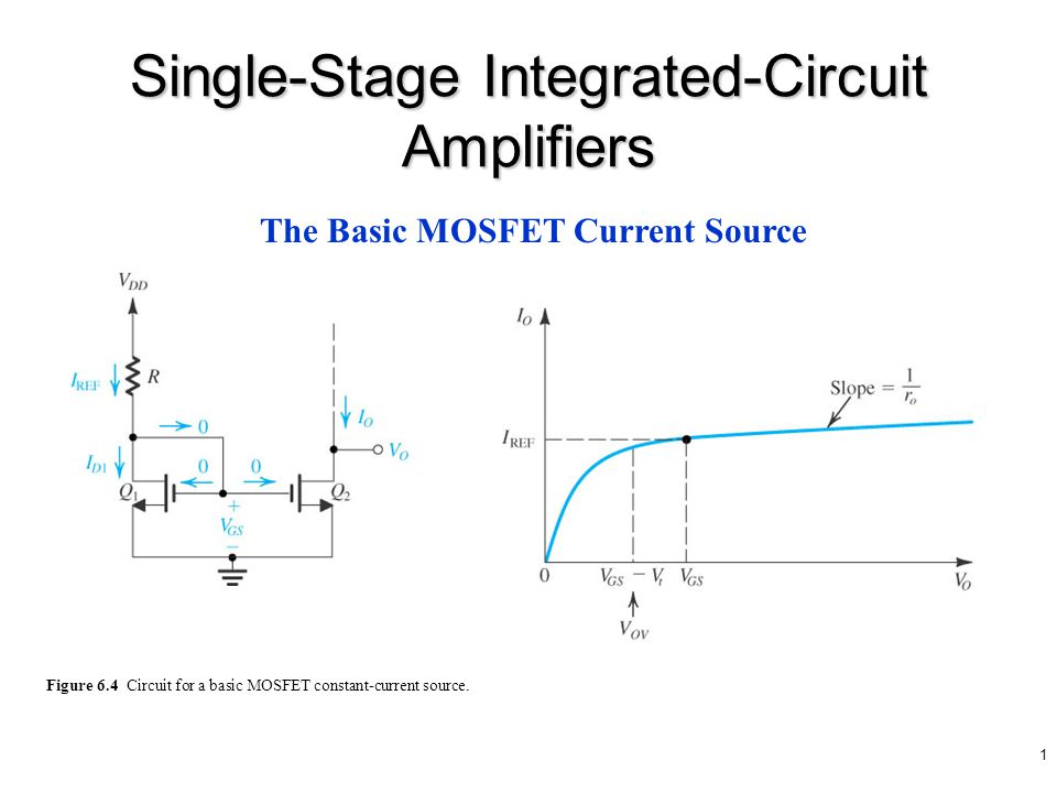 the basic mosfet current source ppt video online download rh slideplayer com basic mosfet circuit analysis Simple Transistor Circuit