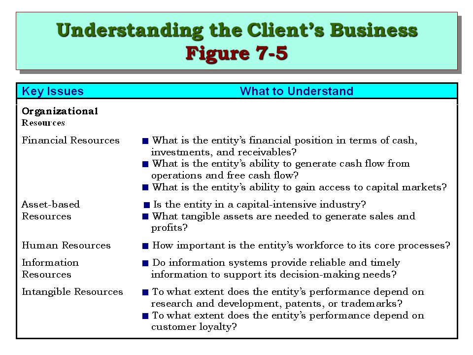 enron understanding the client s business and The following auditing standard is not the current version and does not reflect any amendments effective on or after december 31,  obtaining an understanding of the company's business processes assists the auditor in obtaining an understanding of how transactions are initiated, authorized,  enhance the auditor's understanding of the client's business and the significant transactions and events that have occurred since the prior year end.