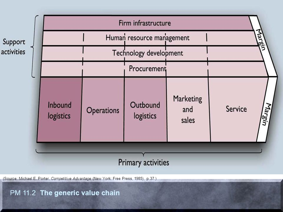 ikea strategy polycentric Global human resource management at coca-cola the  we will answer some questions that are talking about the policy and strategy  polycentric means that.