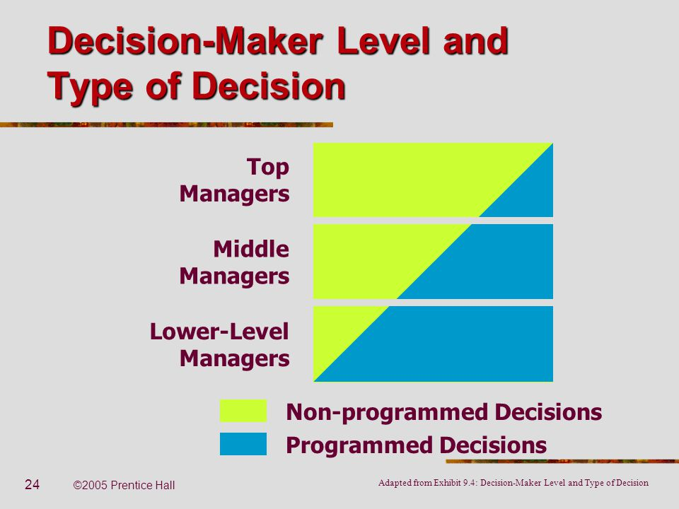 differences between non programmedand and programmed decisions There are different types of decisions that the management  programmed and  non-programmed decisions.