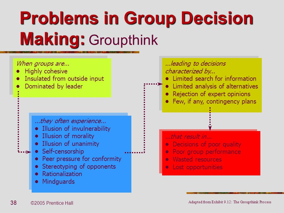 the group decision making process People who bring different experiences, skills and backgrounds to group  decision-making process force the group members to examine more.