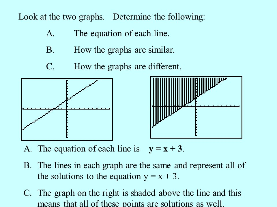 Look at the two graphs. Determine the following: