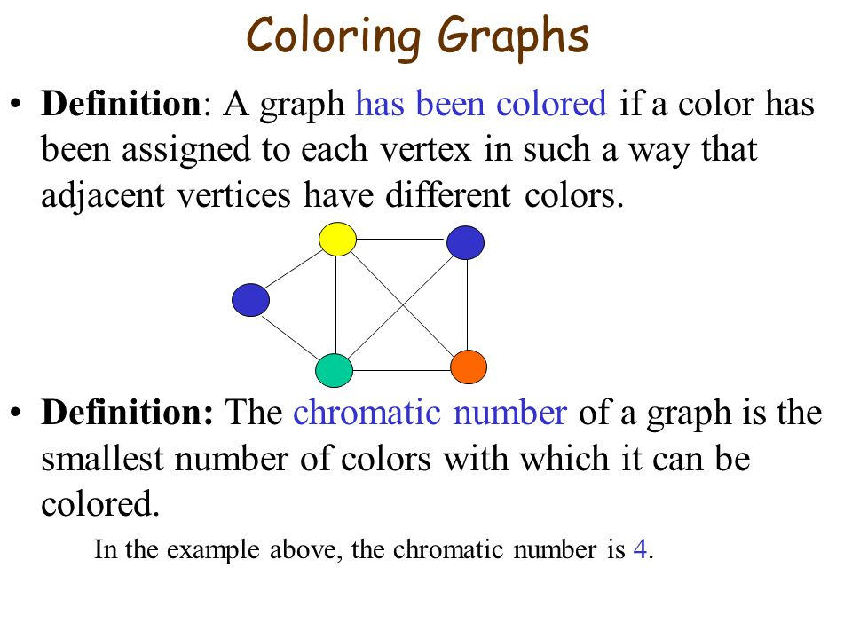 3 Coloring Graphs Definition