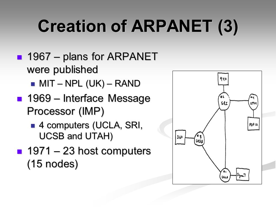 a history of arpanet Learn about the history before there was the public internet there was the internet's forerunner arpanet or bellis, mary the history of the internet.