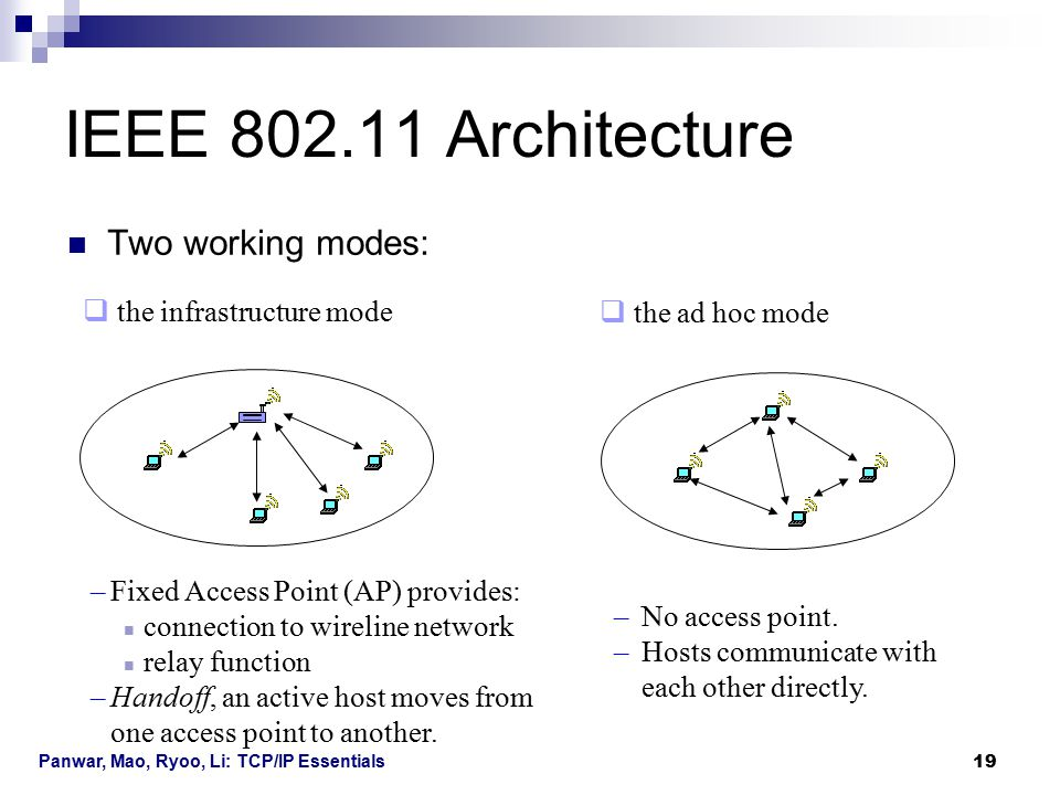 A single segment network data link layer ppt video for Ieee 802 11 architecture