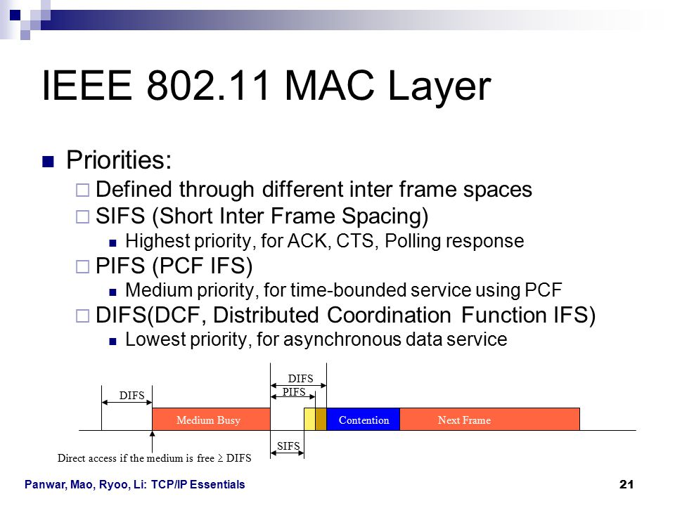 A single segment network data link layer ppt video for Ieee definition