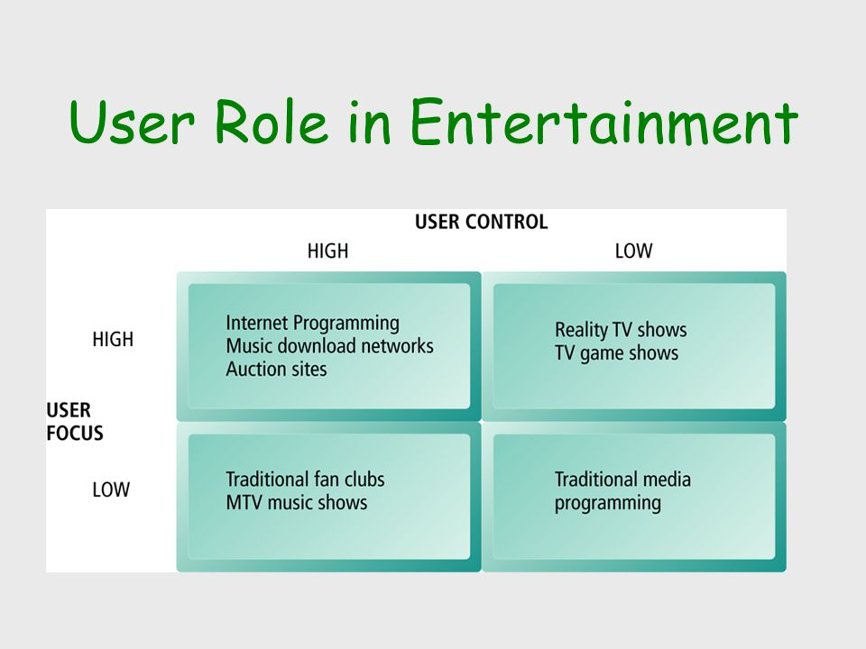 role of media in entertainment Tv news and breaking news from tvguide com essays - largest database of quality sample essays and research papers on essay in essay on role of media in entertainment.