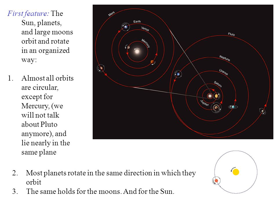 First feature: The Sun, planets, and large moons orbit and rotate in an organized way: