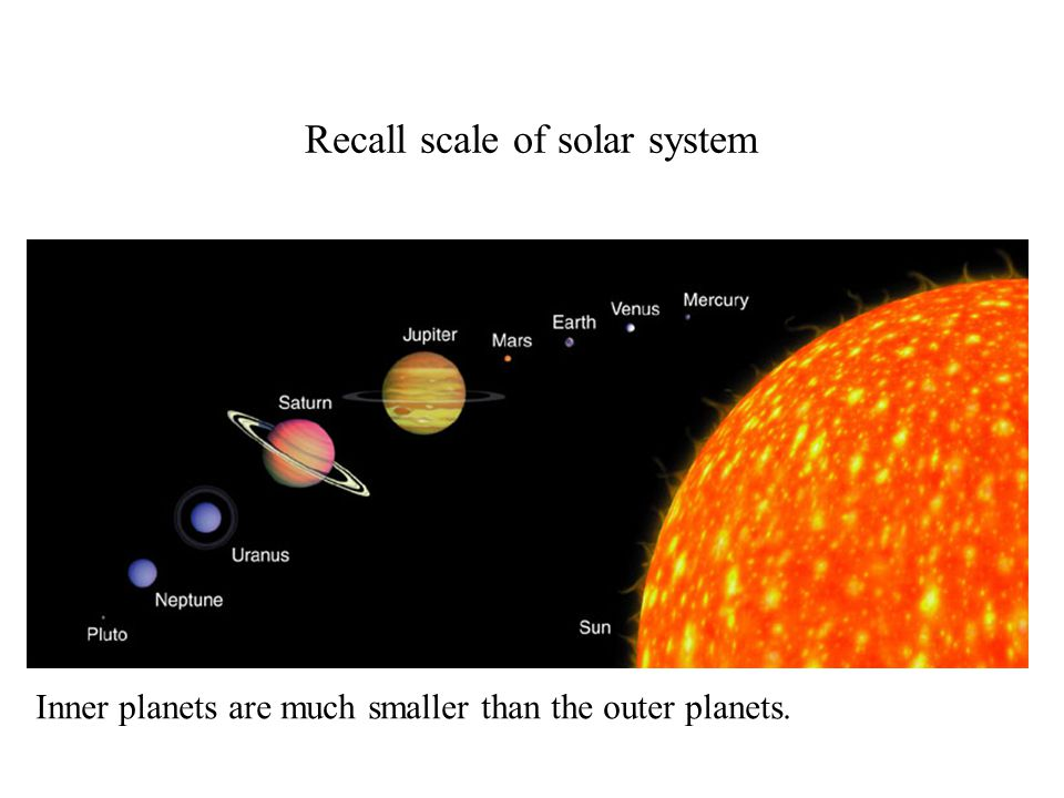 Recall scale of solar system