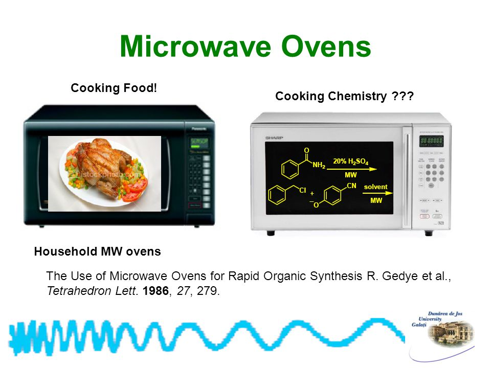 Microwave synthesis of aspirin