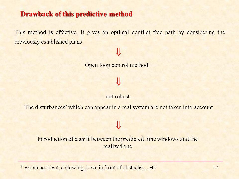 Open loop control method