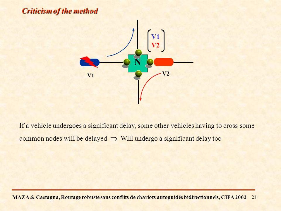 N Criticism of the method V1
