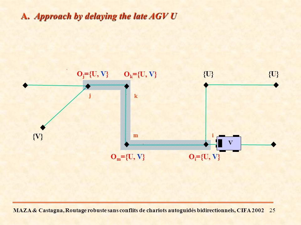 A. Approach by delaying the late AGV U