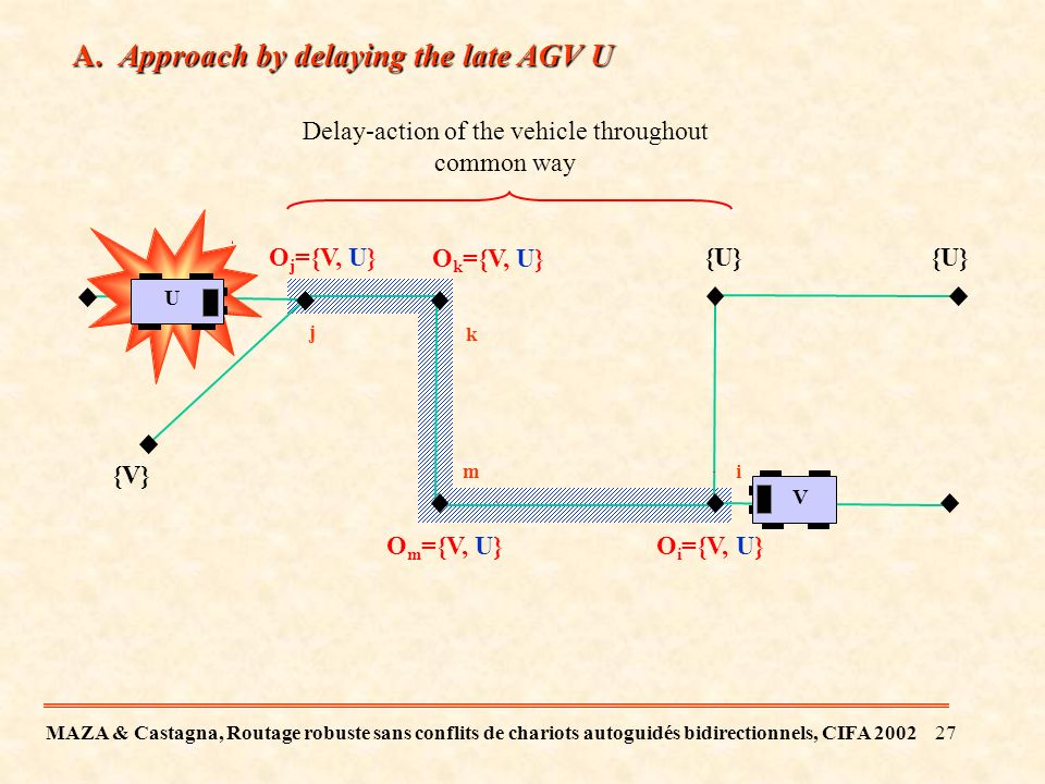 Delay-action of the vehicle throughout common way
