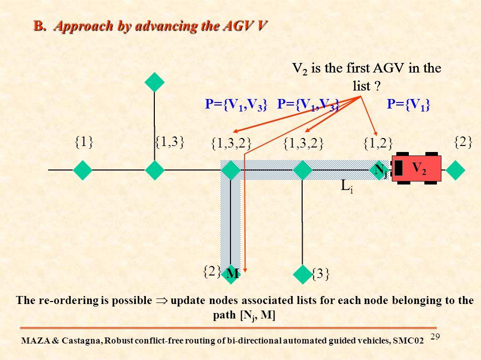 Li B. Approach by advancing the AGV V