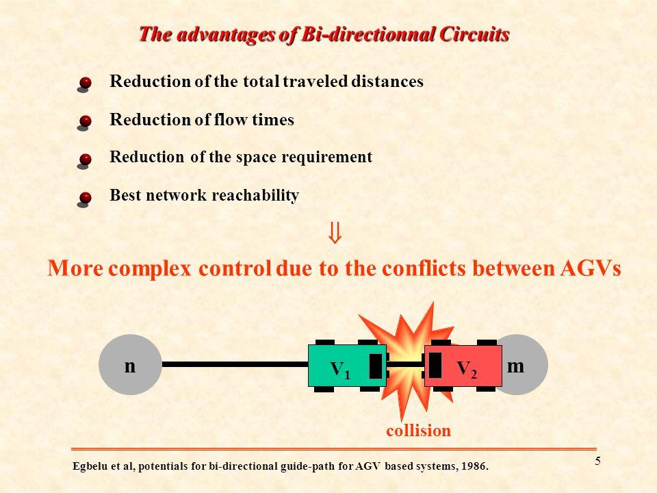 The advantages of Bi-directionnal Circuits
