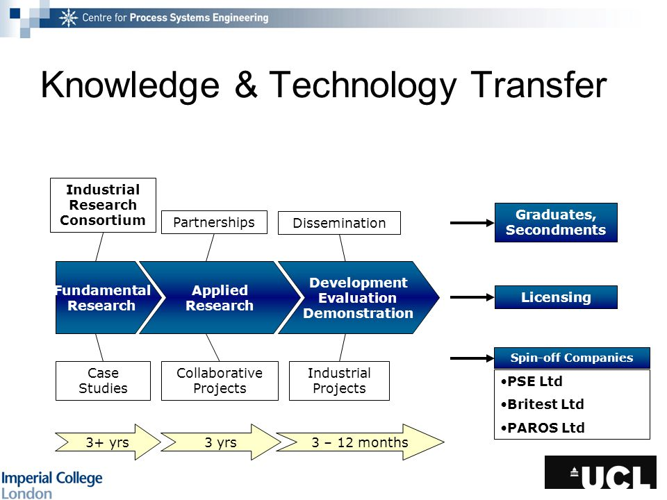 Applied Research Technologies - Case Study Example