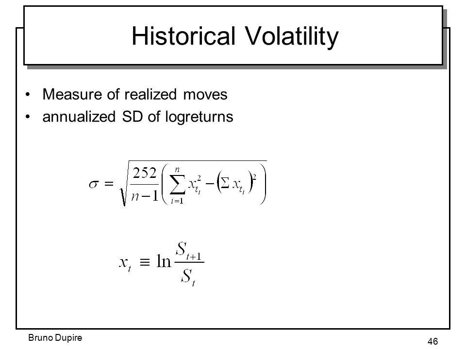 Fx options historical volatility
