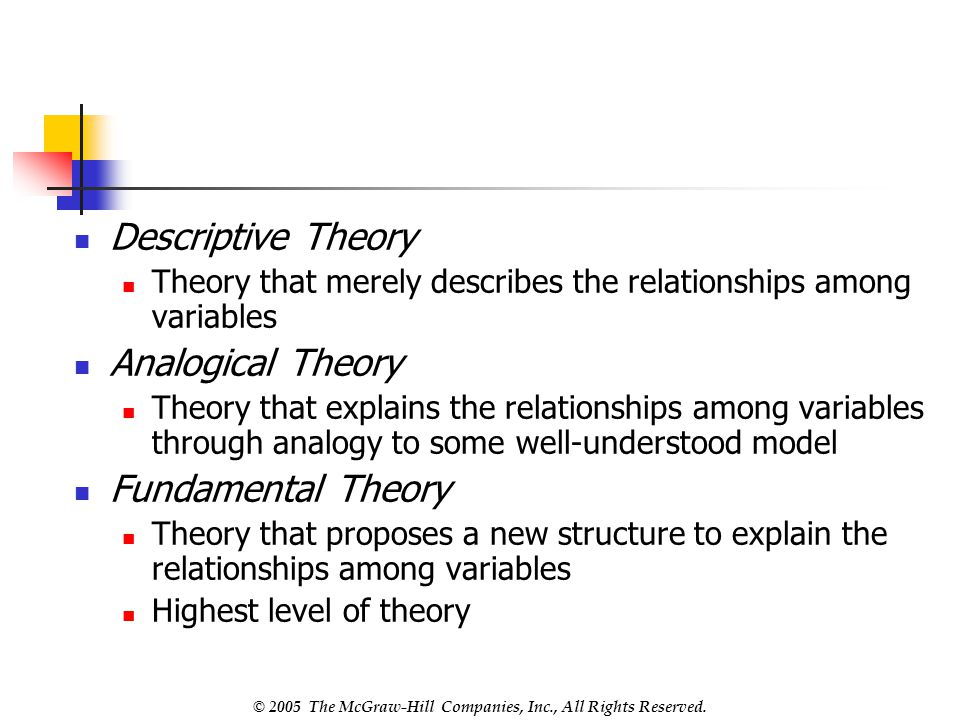 Descriptive Theory Analogical Theory Fundamental Theory