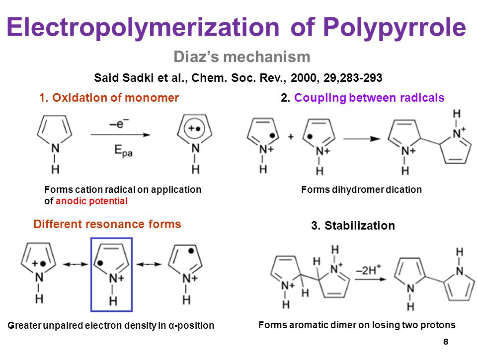 thesis on polypyrrole Effect of waste cellulose fibres on the charge storage capacity of polypyrrole and graphene/polypyrrole electrodes in a thesis or dissertation polypyrrole.