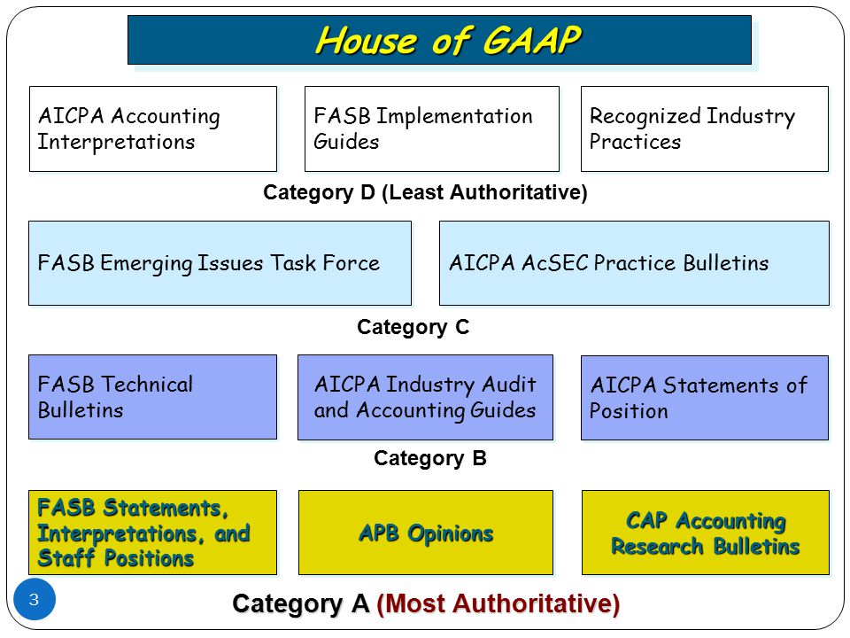 gaap research Any recommendations on the best research tools and value accounting research manager pwc, ey, kpmg or deloitte subscriptions fasb professional view.
