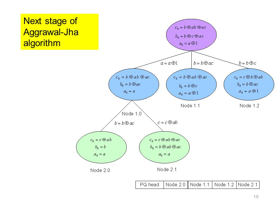 Next stage of Aggrawal-Jha algorithm