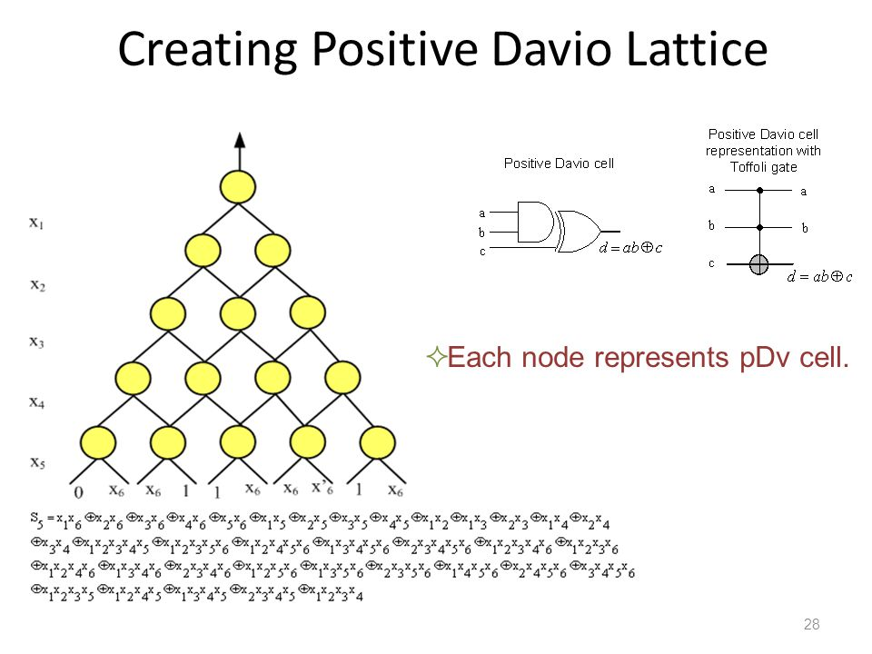 Creating Positive Davio Lattice