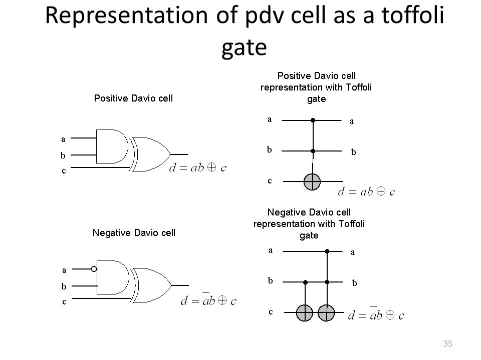 Representation of pdv cell as a toffoli gate