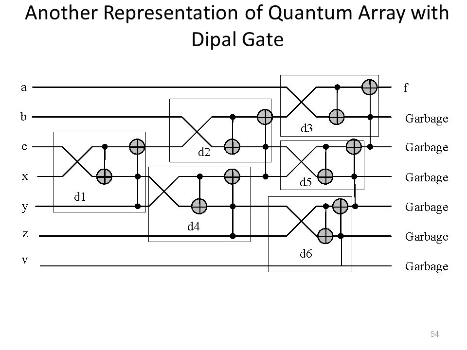 Another Representation of Quantum Array with Dipal Gate