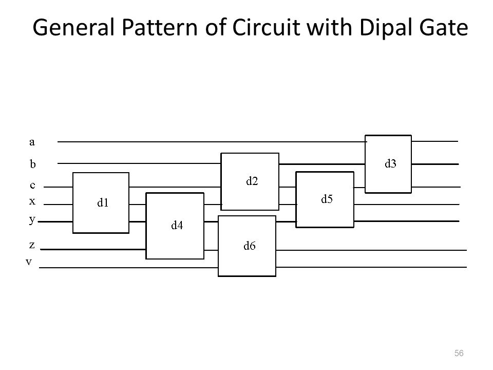 General Pattern of Circuit with Dipal Gate