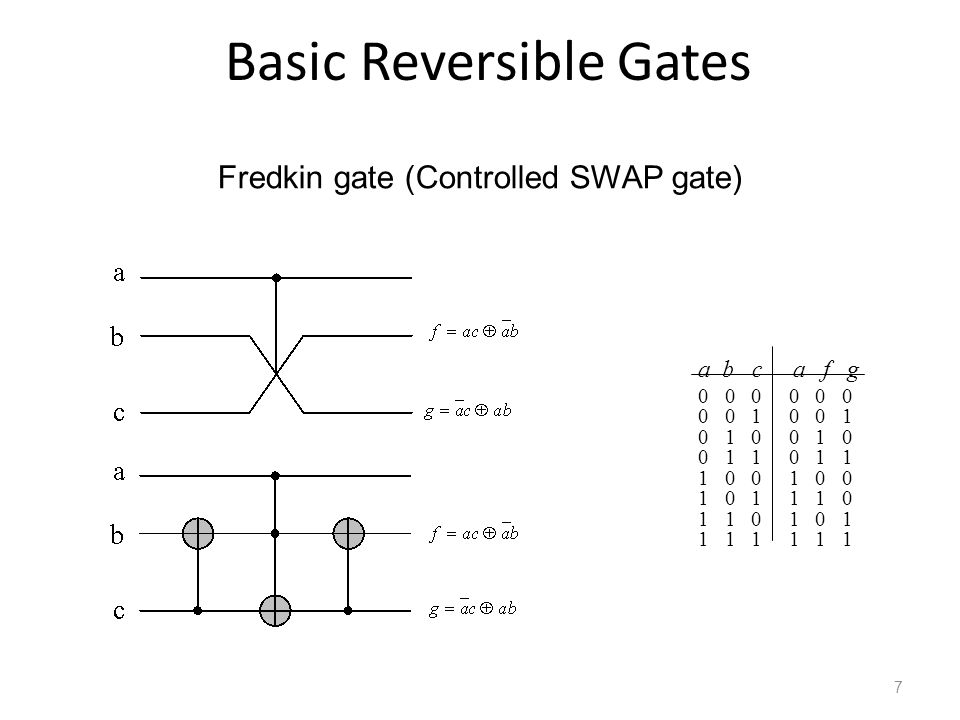 Basic Reversible Gates
