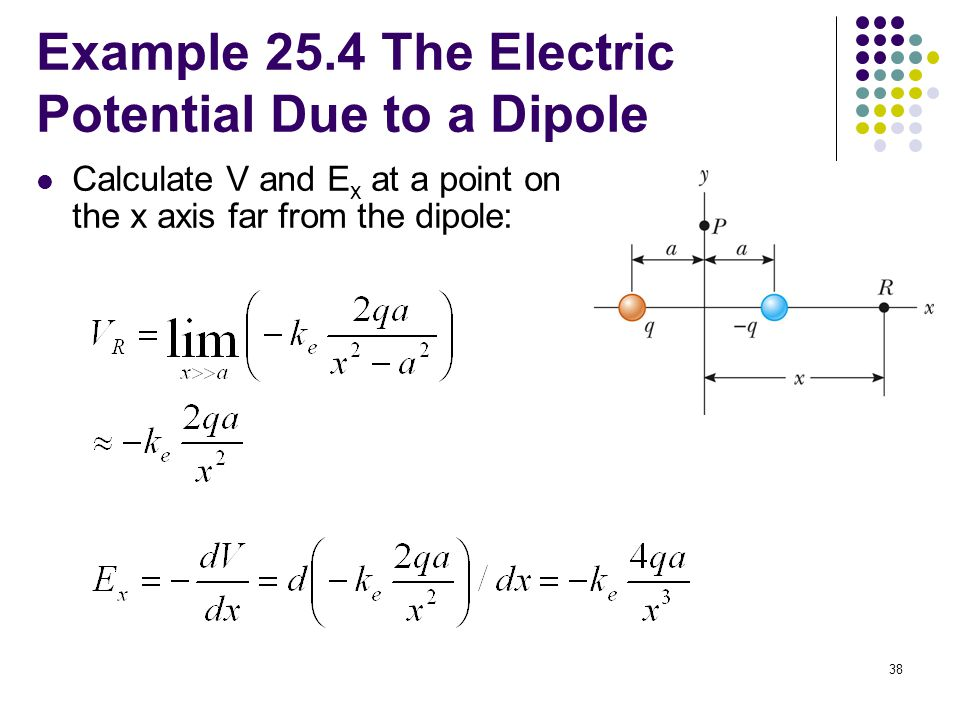 electric potential due to a point charge pdf