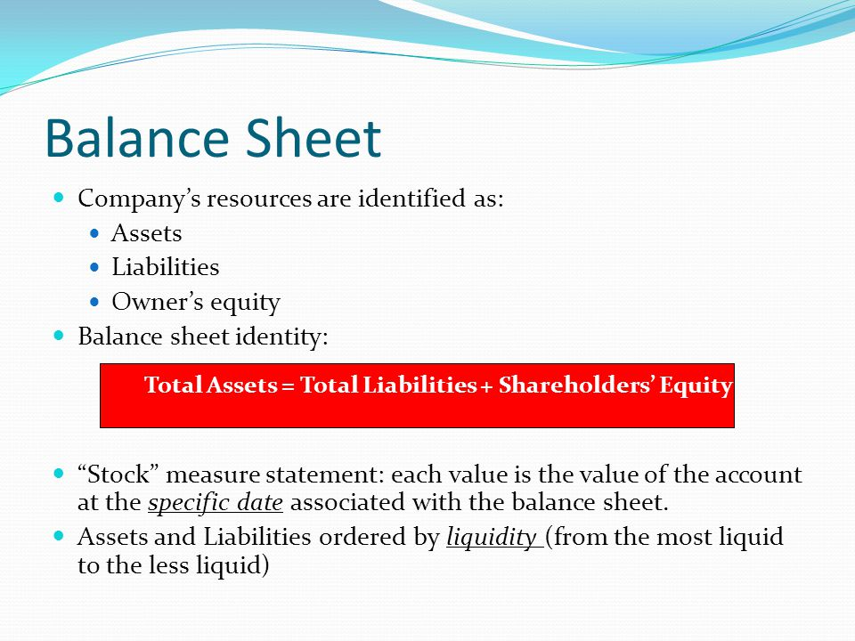 Total Assets = Total Liabilities + Shareholders' Equity