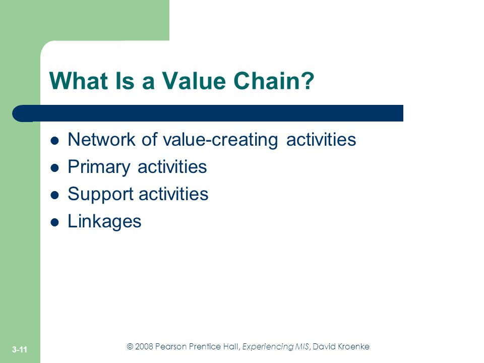 What Is a Value Chain Network of value-creating activities