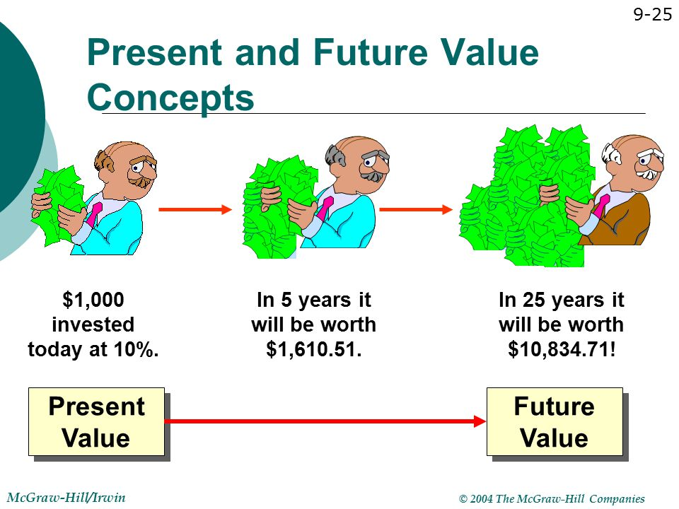 present and future value 2 days ago  this present value calculator estimates the worth of a future value, or the  investment amount to hit a sum we also include the present value.