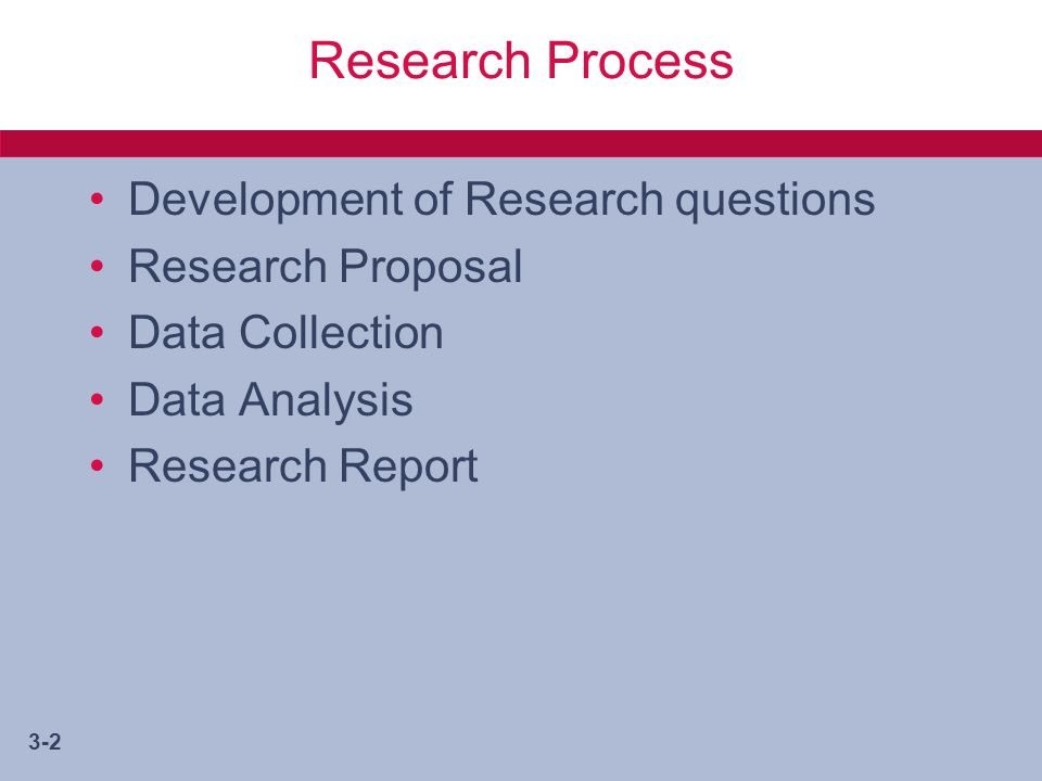 Chapter Three The Research Process Ppt Video Online Download
