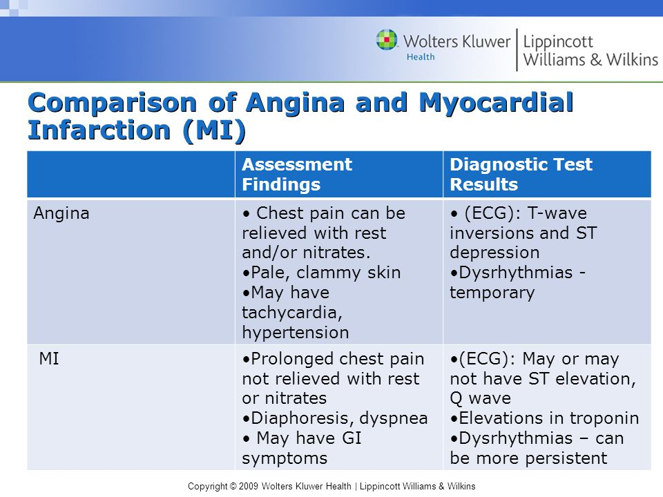 what causes stable angina