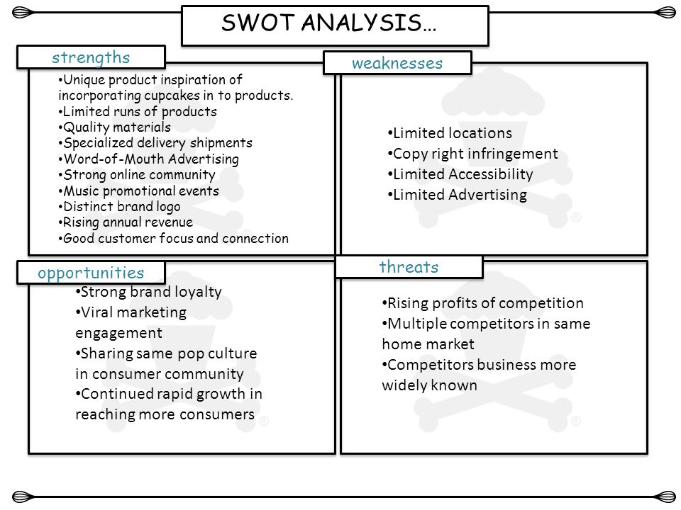 swot analysis for cupcakes Helen, the owner of crazy cupcakes, is conducting a swot analysis of her company to find out where she can improve her business and to identify possibilities for.