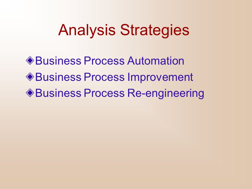 Analysis Strategies Business Process Automation