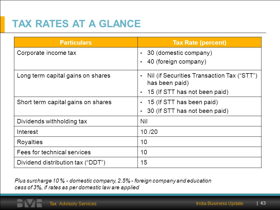 india capital gains tax