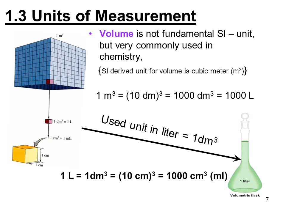 {SI derived unit for volume is cubic meter (m3)}
