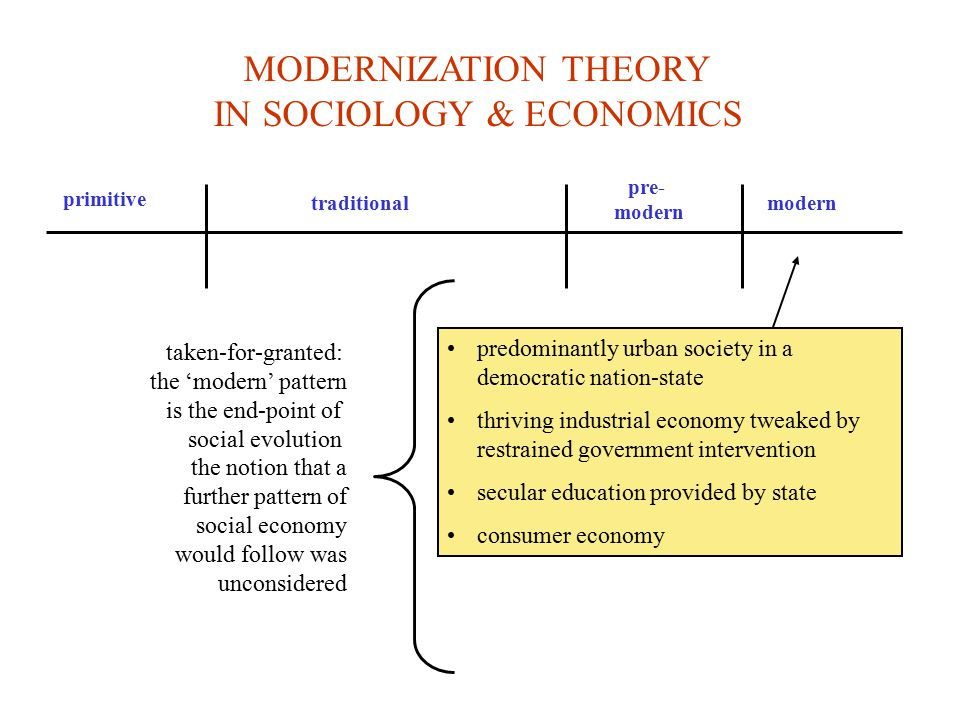 sociology and modernization Facta universitatis series: philosophy, sociology and psychology vol 6, no1, 2007, pp 23 - 39 traditional values and modernization challenges in forming urban and rural culture.