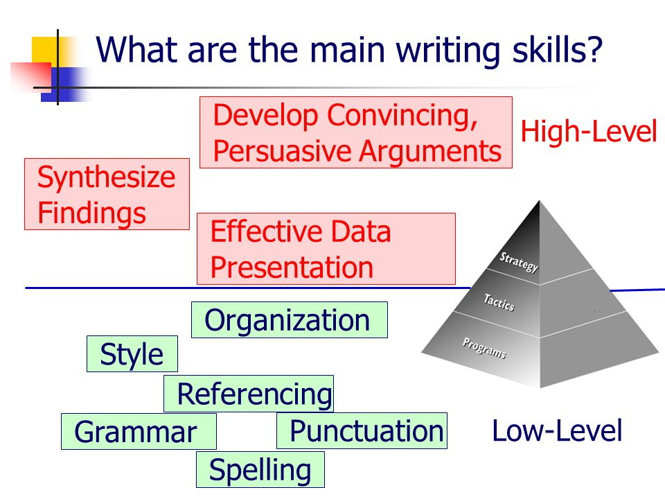 improving your technical writing skills pdf