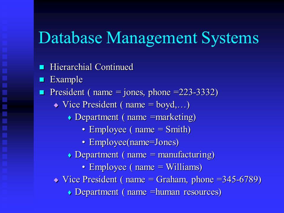 hr system names