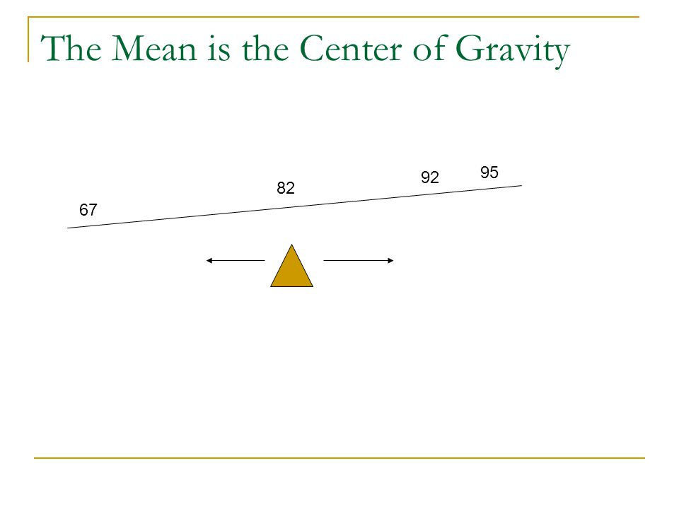 The Mean is the Center of Gravity