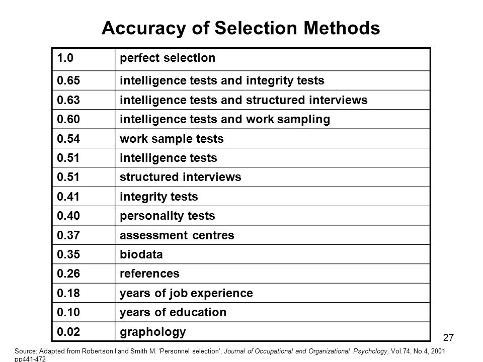 Human Resource Management 2 Selection Interviewing Ppt
