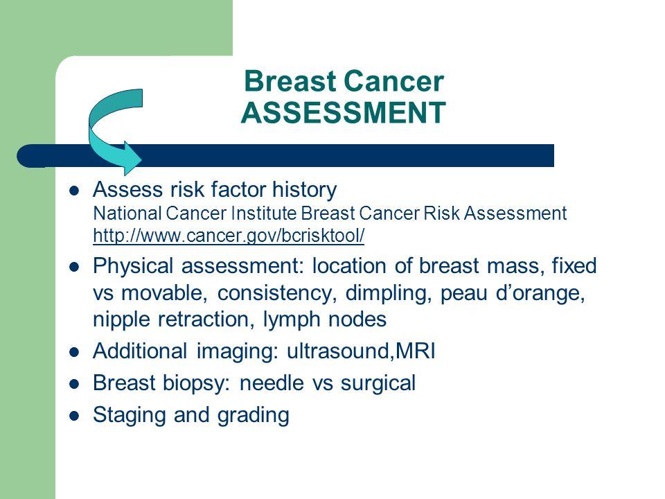 Breast Reduction Surgery and Gynecomastia Surgery