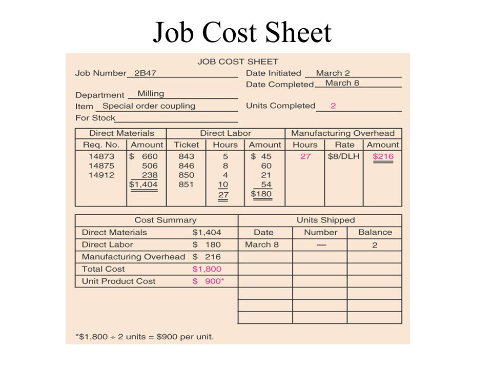 Chapter 3 Job Order Costing Ppt Download