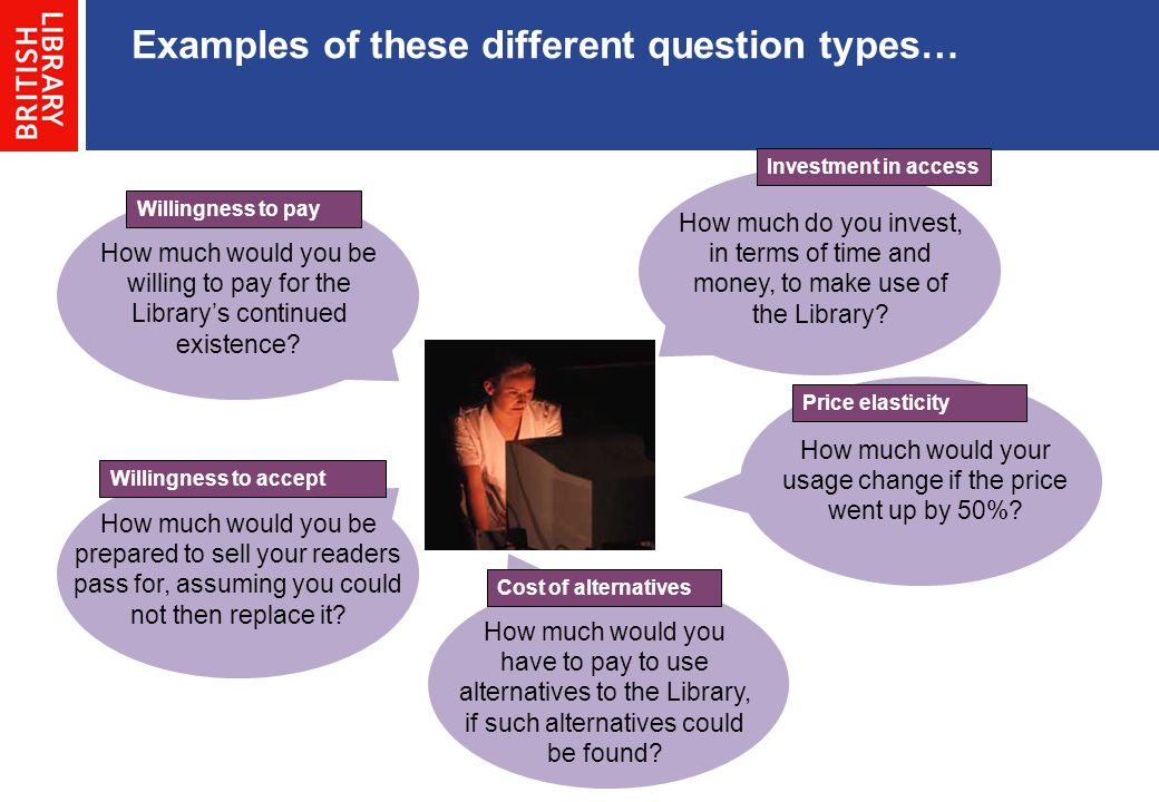 Examples of these different question types…